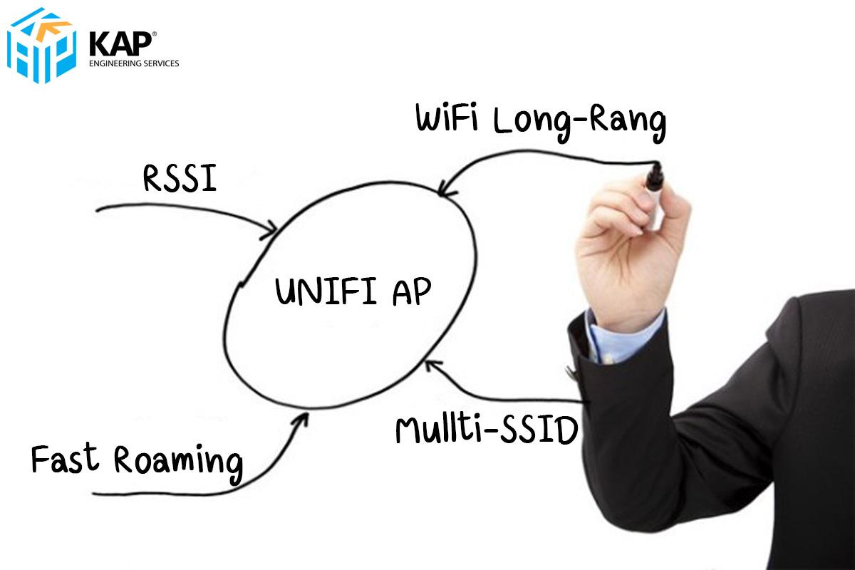 script Load balance 2 Wan DHCP failover